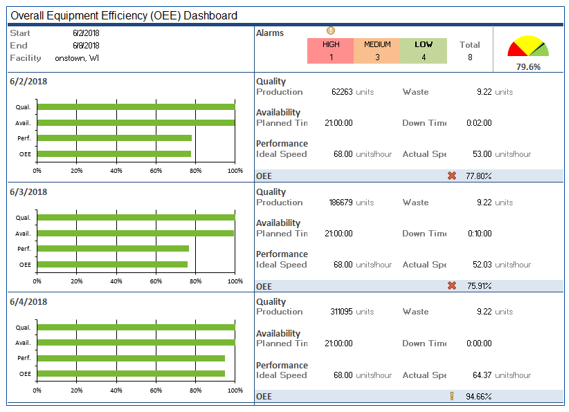 OEE-dashboard-for-improvement